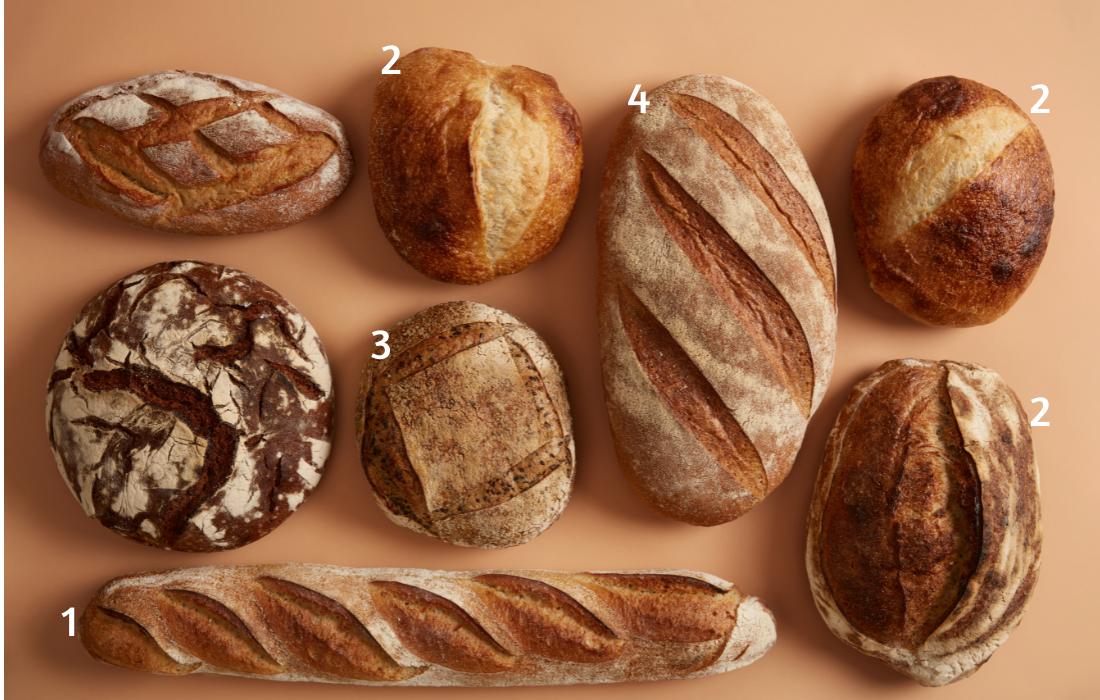 Pan masa madre, greñado pan